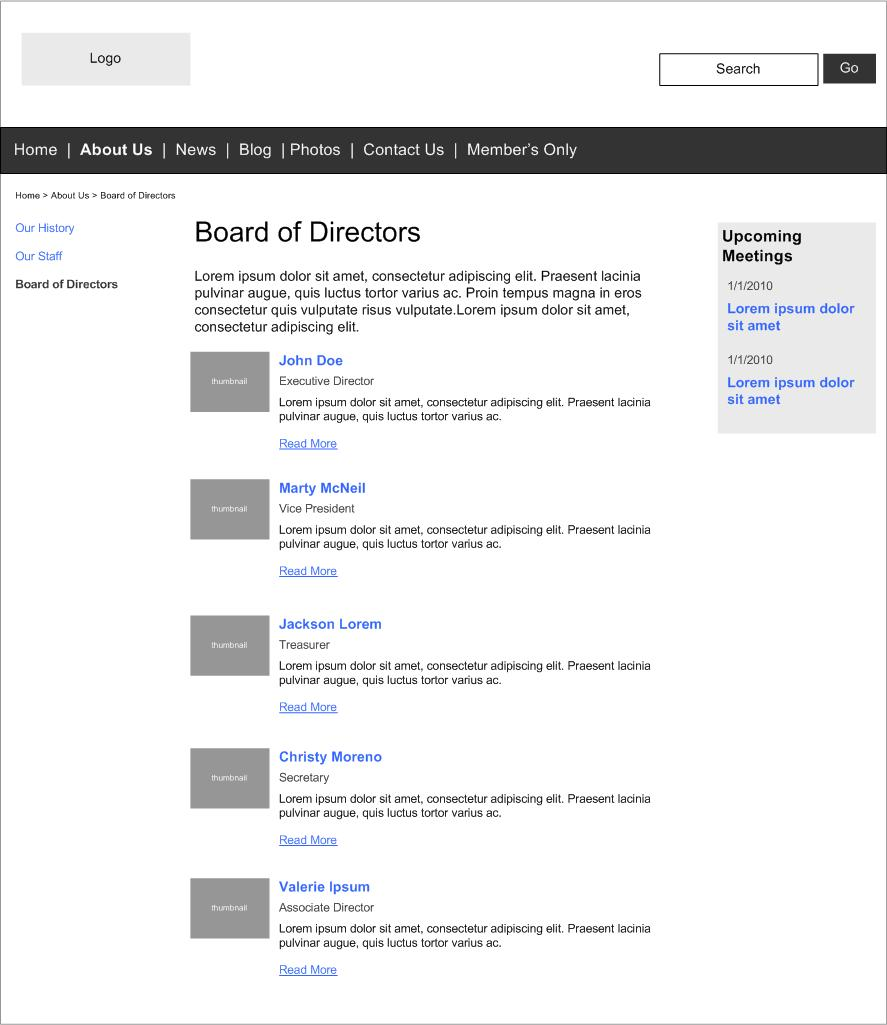 Board Of Directors: About Us: Board Of Directors List Images