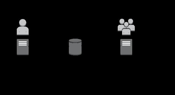 production environment network diagram